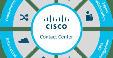 cisco webex contact center